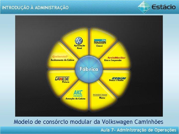 INTRODUÇÃO À ADMINISTRAÇÃO Modelo de consórcio modular da Volkswagen Caminhões Aula 7 - Administração