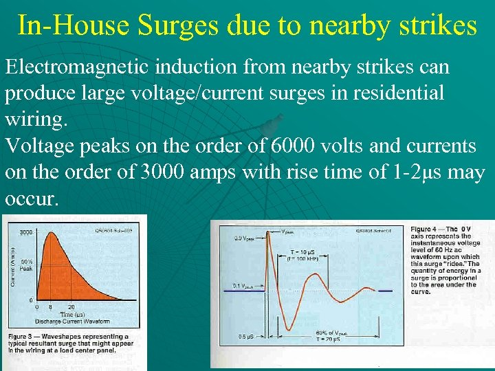 In-House Surges due to nearby strikes Electromagnetic induction from nearby strikes can produce large