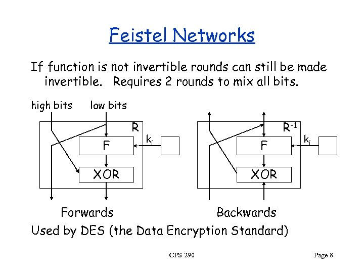 Feistel Networks If function is not invertible rounds can still be made invertible. Requires