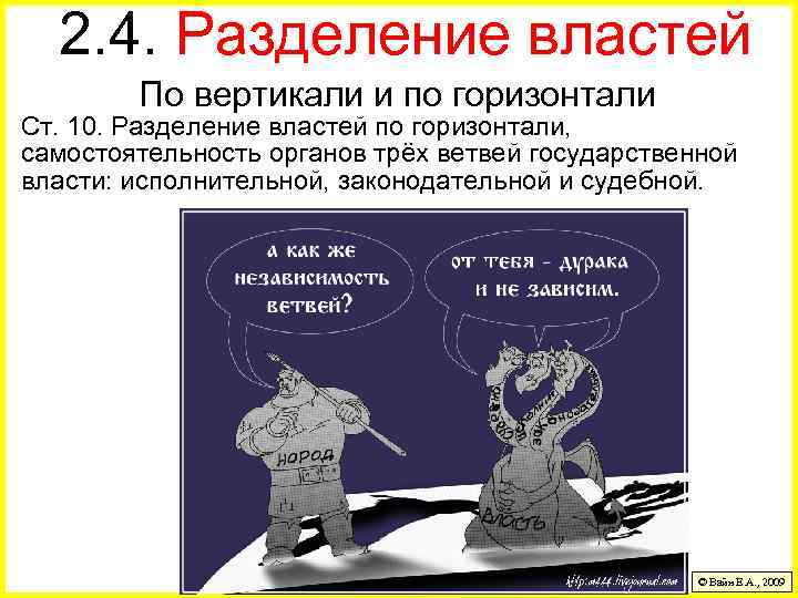 2. 4. Разделение властей По вертикали и по горизонтали Ст. 10. Разделение властей по