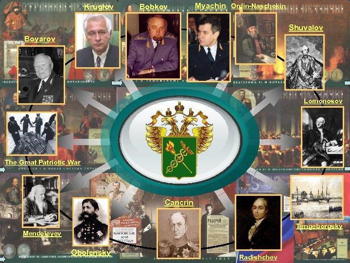 Kruglov Bobkov Myachin Ordin-Naschokin Shuvalov Boyarov Lomonosov The Great Patriotic War Cancrin Tengeborgsky Mendeleyev