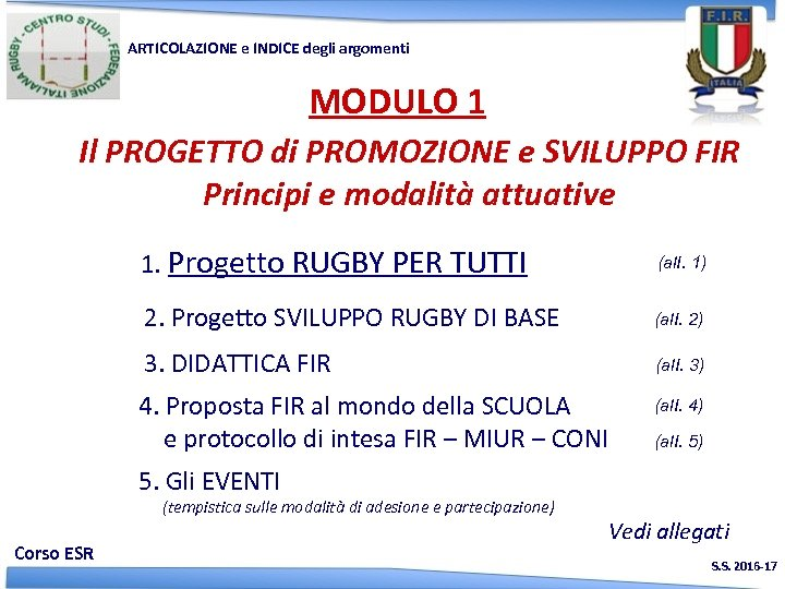 ARTICOLAZIONE e INDICE degli argomenti MODULO 1 Il PROGETTO di PROMOZIONE e SVILUPPO FIR