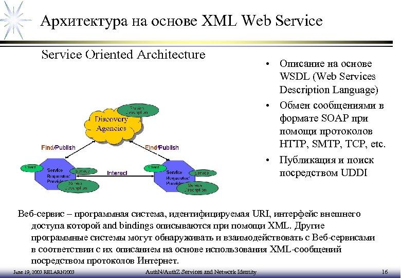 Архитектура на основе XML Web Service • Описание на основе WSDL (Web Services Description