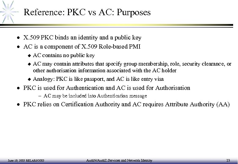 Reference: PKC vs AC: Purposes · X. 509 PKC binds an identity and a