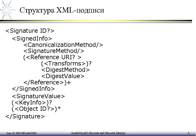 Структура XML-подписи <Signature ID? > <Signed. Info> <Canonicalization. Method/> <Signature. Method/> (<Reference URI? >