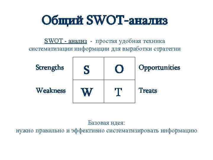 Общий SWOT-анализ SWOT - анализ - простая удобная техника систематизации информации для выработки стратегии