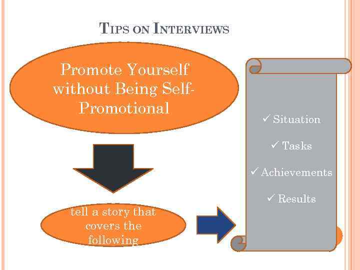 TIPS ON INTERVIEWS Promote Yourself without Being Self. Promotional ü Situation ü Tasks ü