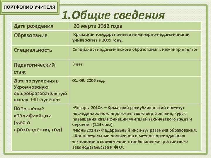 Дата рождения 1. Общие сведения 20 марта 1982 года Образование Крымский государственный инженерно-педагогический университет