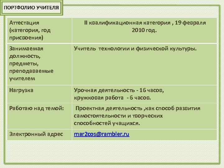 Аттестация (категория, год присвоения) II квалификационная категория , 19 февраля 2010 год. Занимаемая должность,
