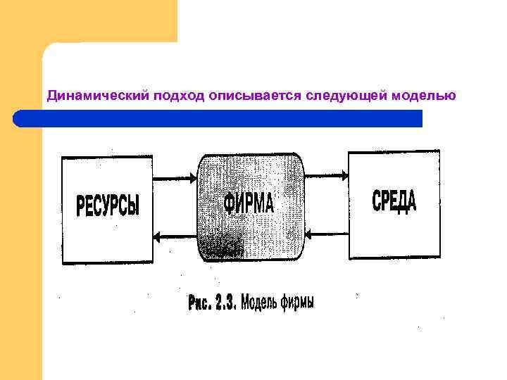 Динамический подход описывается следующей моделью