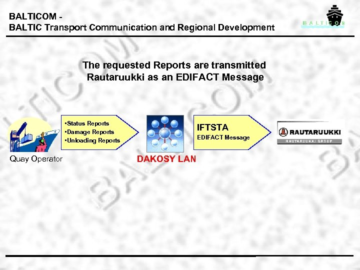 BALTICOM BALTIC Transport Communication and Regional Development The requested Reports are transmitted Rautaruukki as
