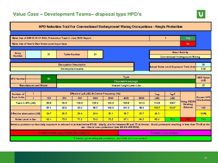 Value Case – Development Teams– disposal type HPD's HPD Selection Tool For Conventional Underground