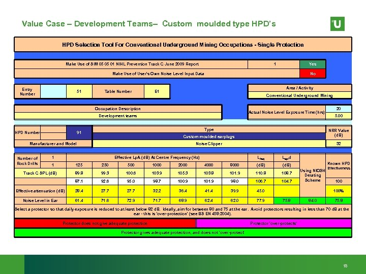 Value Case – Development Teams– Custom moulded type HPD's HPD Selection Tool For Conventional