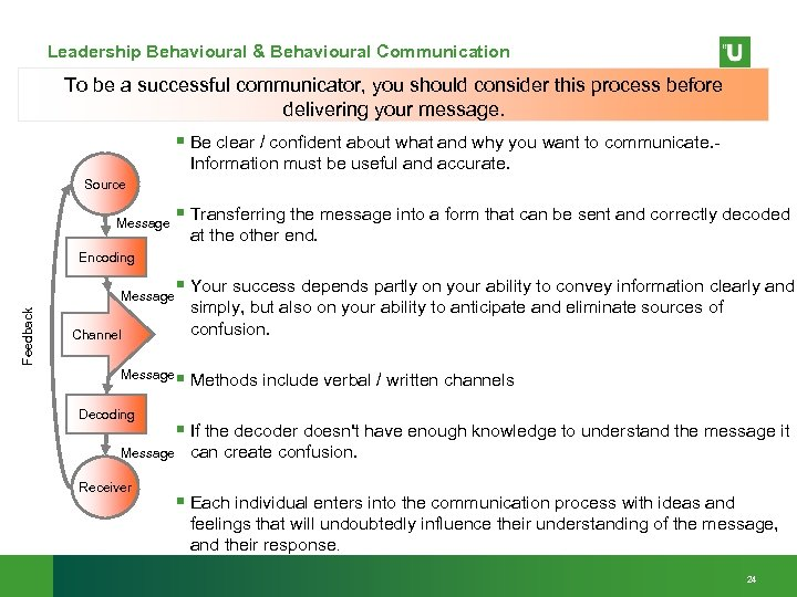 Leadership Behavioural & Behavioural Communication To be a successful communicator, you should consider this