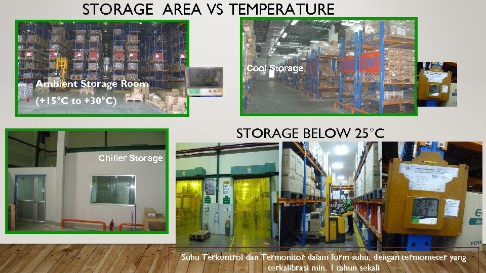 STORAGE AREA VS TEMPERATURE Cool Storage • Ambient Storage Room • (+15°C to +30°C)