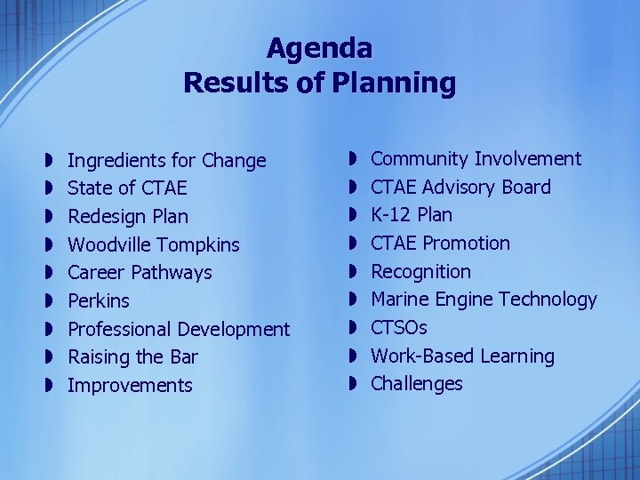 Agenda Results of Planning » » » » » Ingredients for Change State of