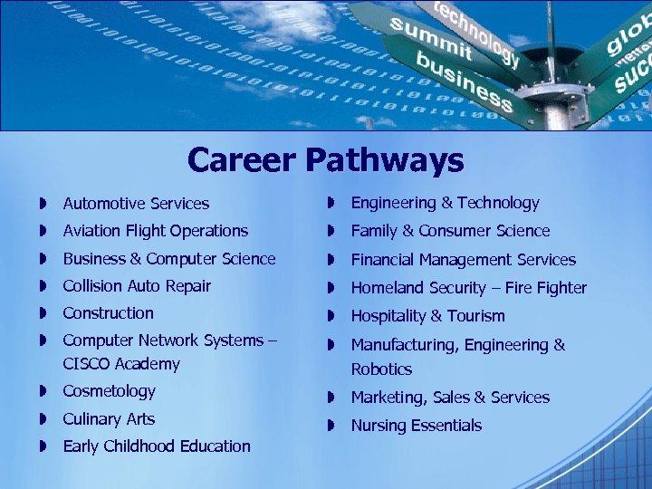 Career Pathways » Automotive Services » Engineering & Technology » Aviation Flight Operations »