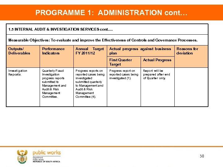PROGRAMME 1: ADMINISTRATION cont… 1. 5 INTERNAL AUDIT & INVESTIGATION SERVICES cont…. Measurable Objectives: