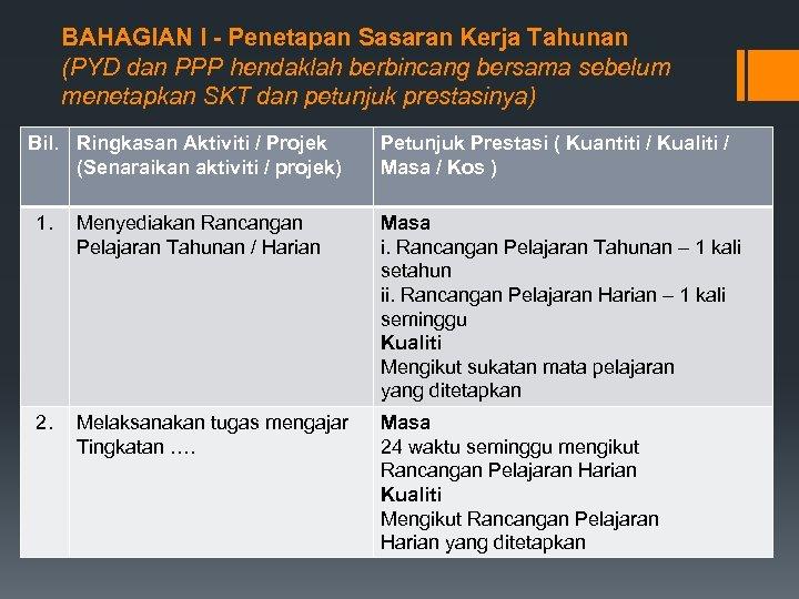 BAHAGIAN I - Penetapan Sasaran Kerja Tahunan (PYD dan PPP hendaklah berbincang bersama sebelum