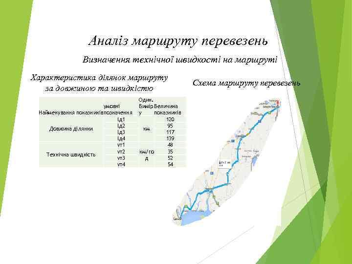 Аналіз маршруту перевезень Визначення технічної швидкості на маршруті Характеристика ділянок маршруту за довжиною та