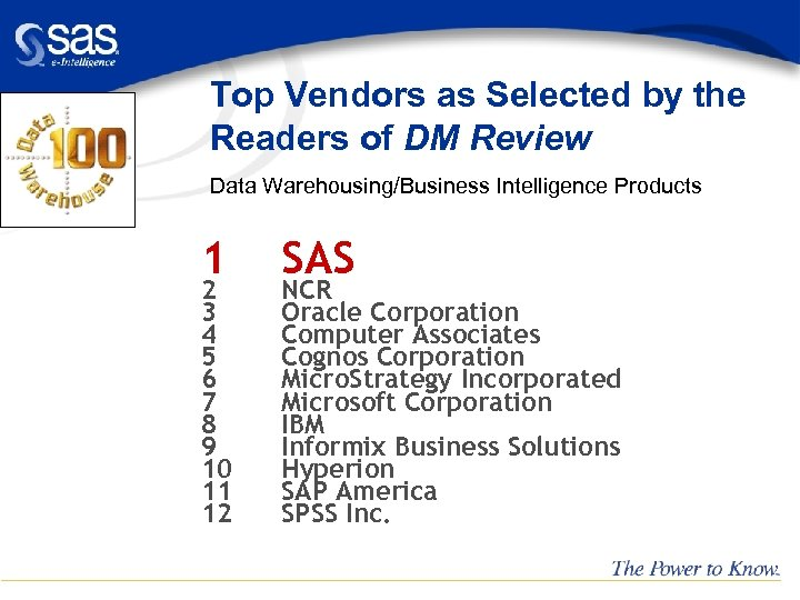 Top Vendors as Selected by the Readers of DM Review Data Warehousing/Business Intelligence Products