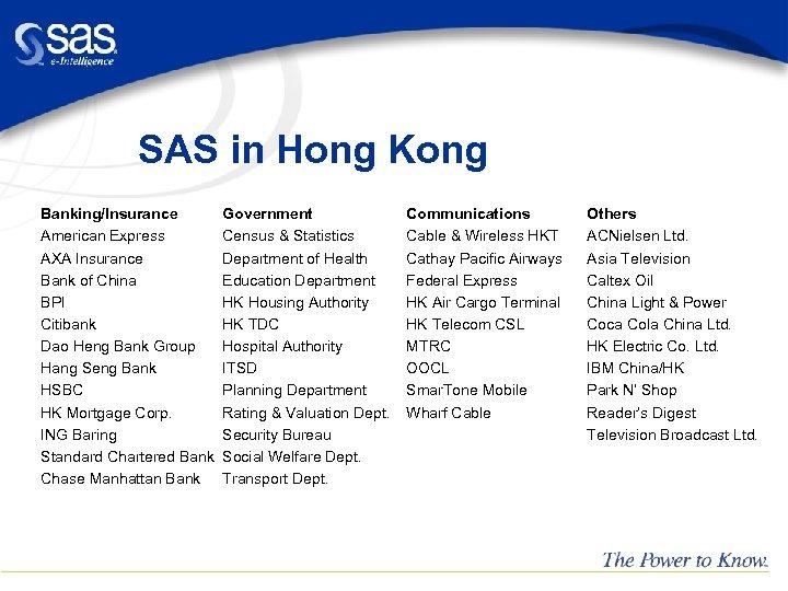 SAS in Hong Kong Banking/Insurance American Express AXA Insurance Bank of China BPI Citibank