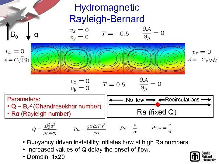 Hydromagnetic Rayleigh-Bernard B 0 g Parameters: • Q ~ B 02 (Chandresekhar number) •