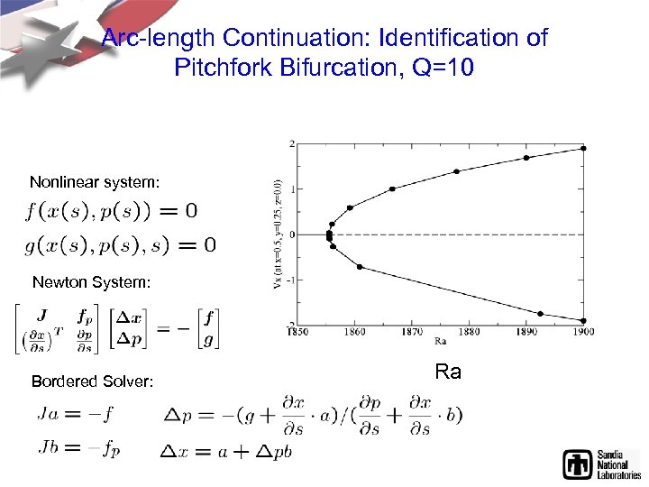 Arc-length Continuation: Identification of Pitchfork Bifurcation, Q=10 Nonlinear system: Newton System: Bordered Solver: Ra