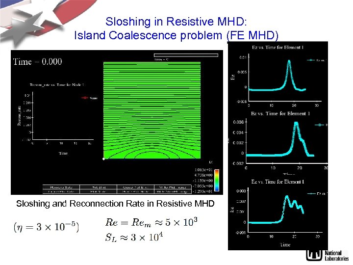 Sloshing in Resistive MHD: Island Coalescence problem (FE MHD) Sloshing and Reconnection Rate in