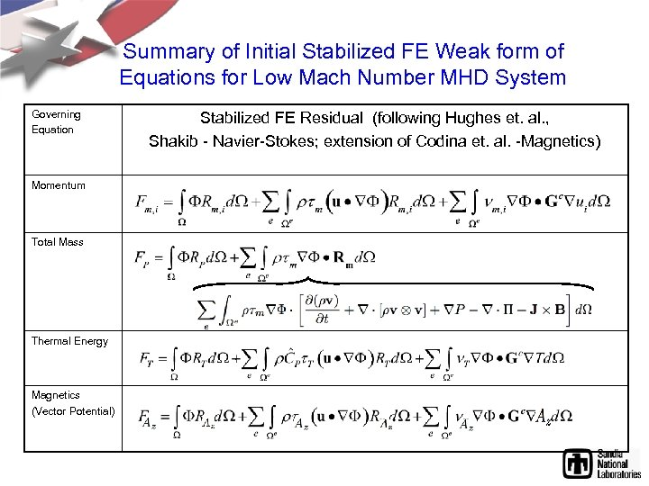 Summary of Initial Stabilized FE Weak form of Equations for Low Mach Number MHD