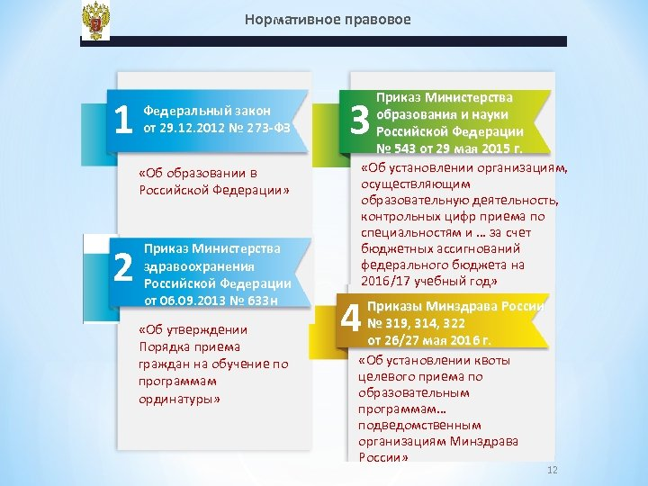 Нормативное правовое регулирование 1 Федеральный закон от 29. 12. 2012 № 273 -ФЗ «Об