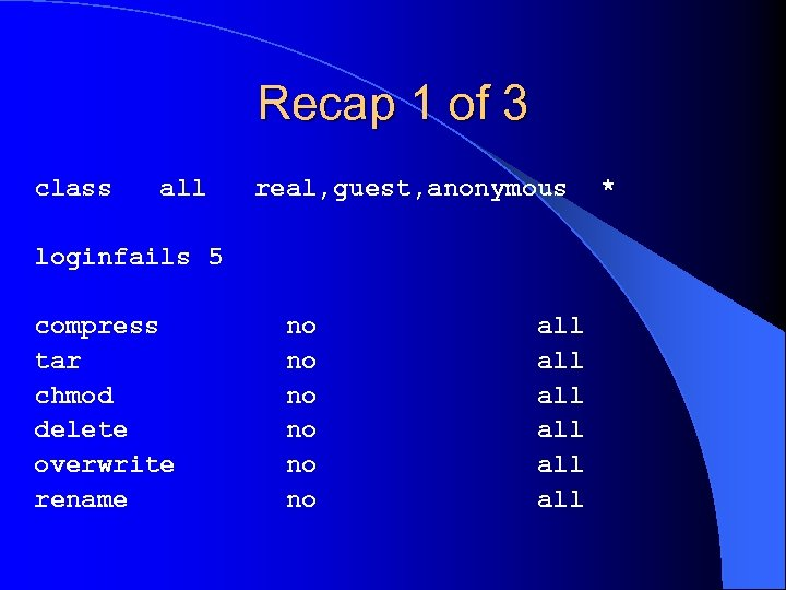 Recap 1 of 3 class all real, guest, anonymous loginfails 5 compress tar chmod