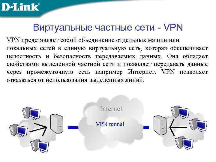Виртуальные частные сети - VPN представляет собой объединение отдельных машин или локальных сетей в