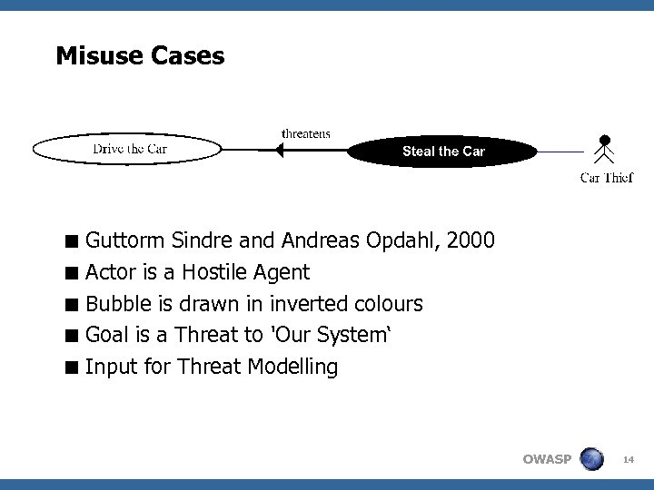 Misuse Cases < Guttorm Sindre and Andreas Opdahl, 2000 < Actor is a Hostile