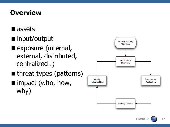 Overview <assets <input/output <exposure (internal, external, distributed, centralized. . ) <threat types (patterns) <impact