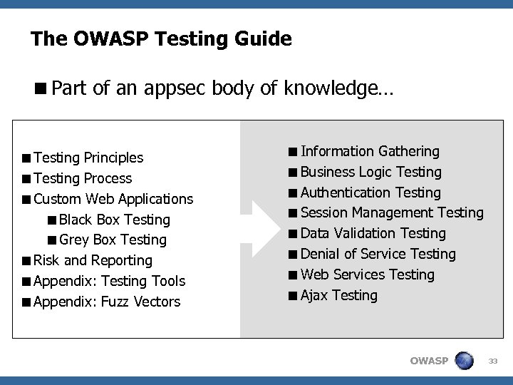 The OWASP Testing Guide <Part of an appsec body of knowledge… <Testing Principles <Testing