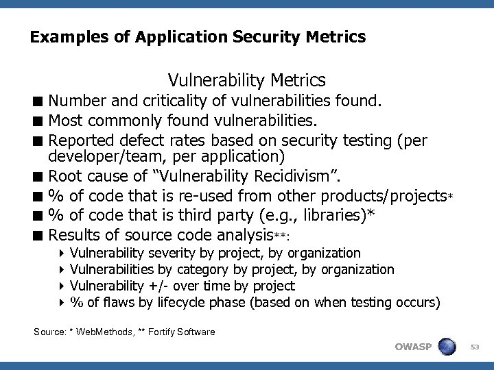 Examples of Application Security Metrics Vulnerability Metrics < Number and criticality of vulnerabilities found.