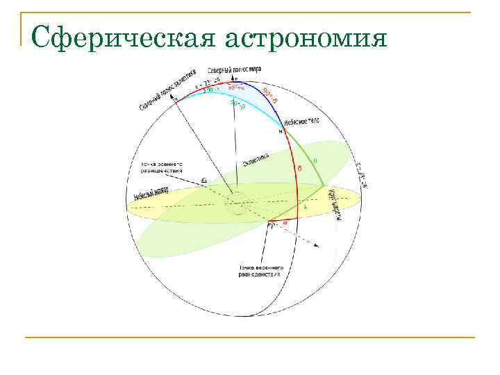 Сферическая астрономия