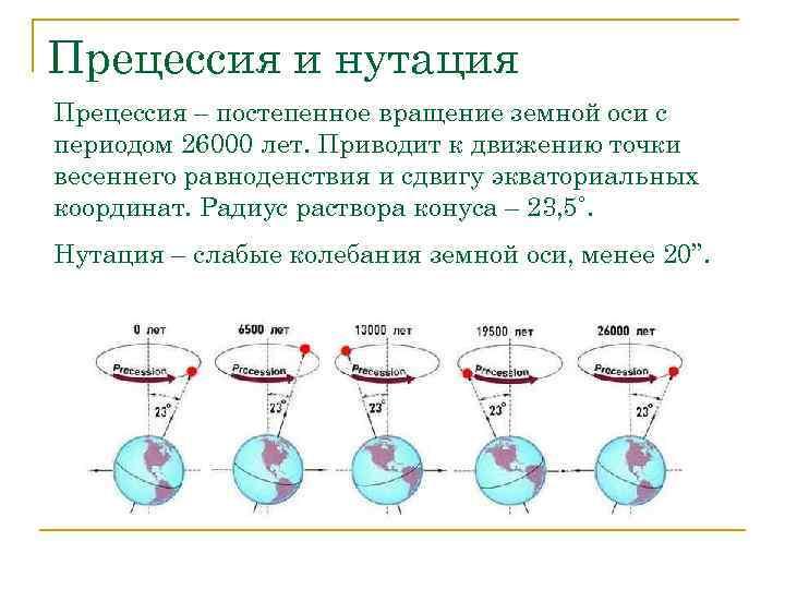 Прецессия и нутация Прецессия – постепенное вращение земной оси с периодом 26000 лет. Приводит