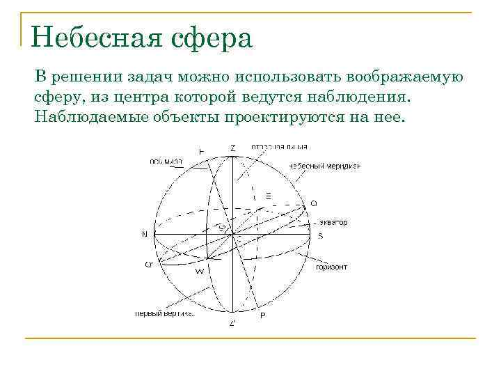 Небесная сфера В решении задач можно использовать воображаемую сферу, из центра которой ведутся наблюдения.