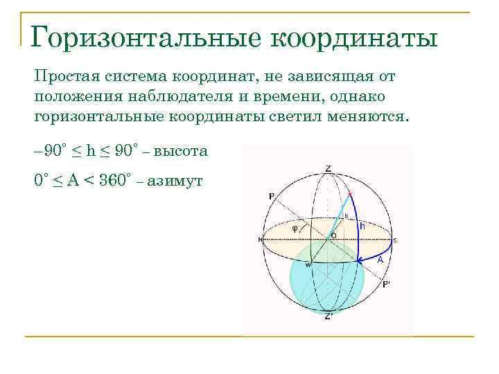 Горизонтальные координаты Простая система координат, не зависящая от положения наблюдателя и времени, однако горизонтальные