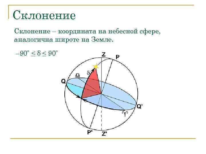 Склонение – координата на небесной сфере, аналогична широте на Земле. – 90˚ ≤ δ