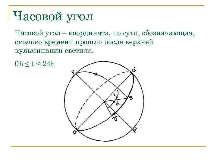 Часовой угол – координата, по сути, обозначающая, сколько времени прошло после верхней кульминации светила.