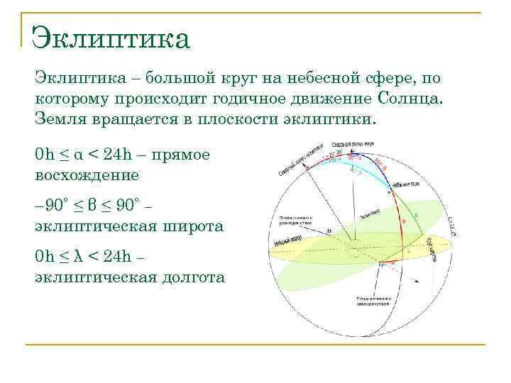 Эклиптика – большой круг на небесной сфере, по которому происходит годичное движение Солнца. Земля