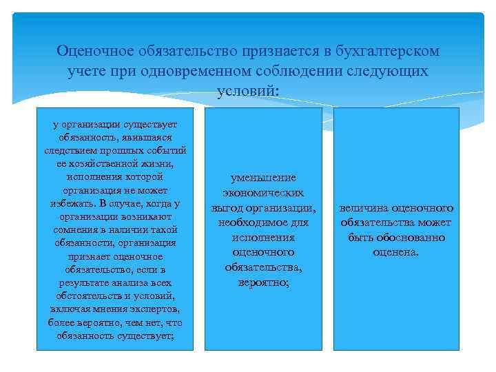 Оценочное обязательство признается в бухгалтерском учете при одновременном соблюдении следующих условий: у организации существует