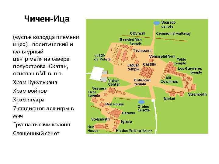 Чичен-Ица ( «устье колодца племени ица» ) политический и культурный центр майя на севере