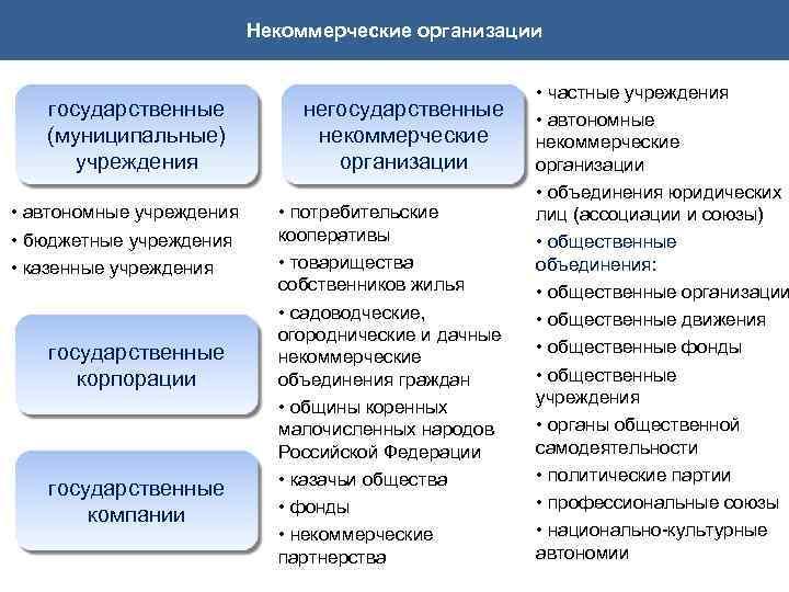 https://present5.com/presentation/54873545_134407956/image-4.jpg