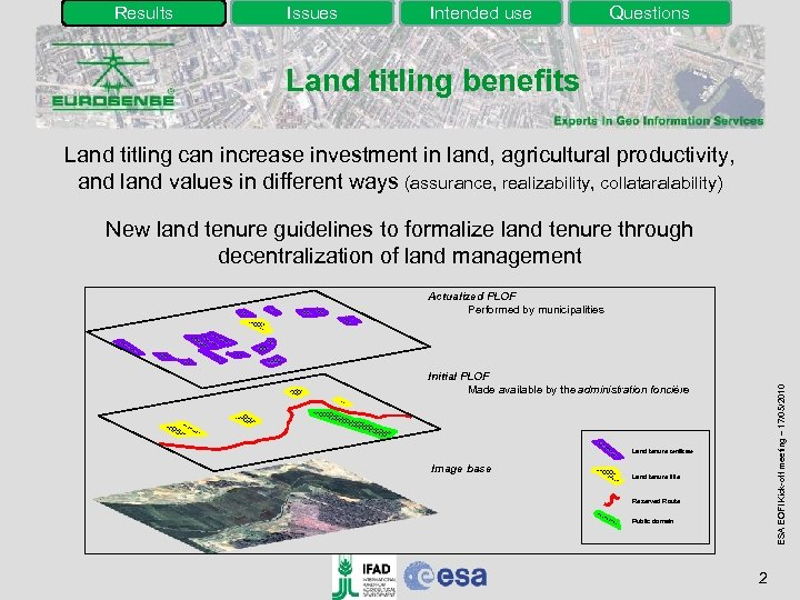Results Issues Intended use Questions Land titling benefits Land titling can increase investment in