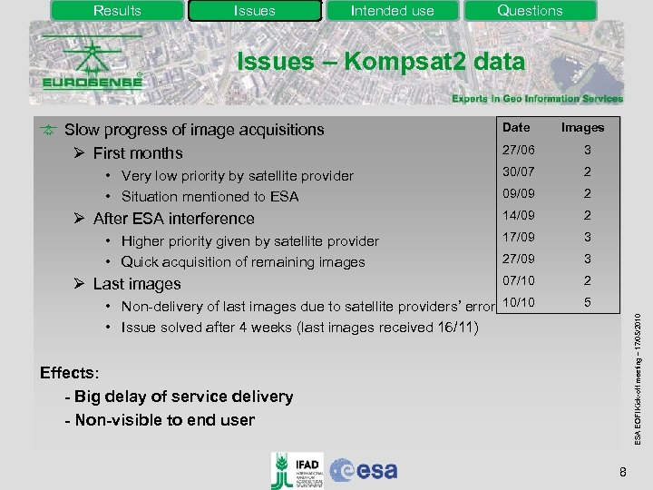 Results Issues Intended use Questions Issues – Kompsat 2 data Slow progress of image