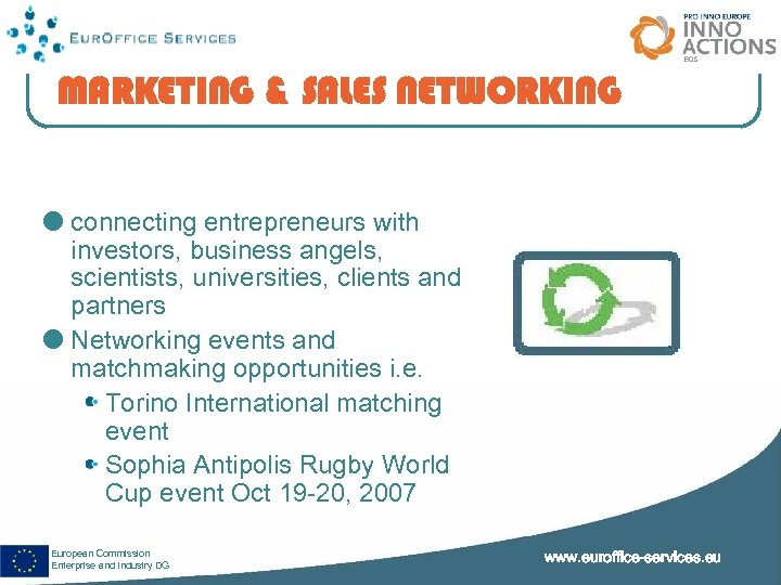MARKETING & SALES NETWORKING connecting entrepreneurs with investors, business angels, scientists, universities, clients and